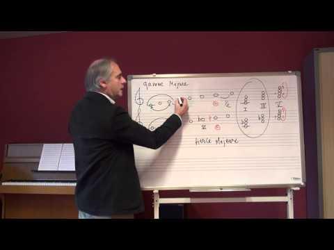 Cours d'harmonie - 1.1 - Les gammes