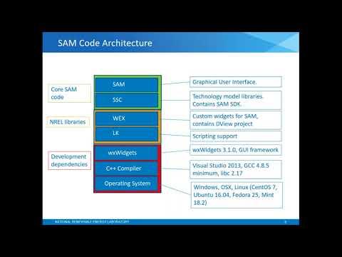 SAM Open Source
