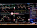 Bitcoin Retrace. LTC ETH TRX Follow . Episode 160 - Cryptocurrency Technical Analysis