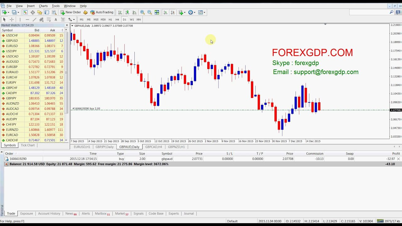 Methods To Place New Order In Mt4 Forex Trading Youtube