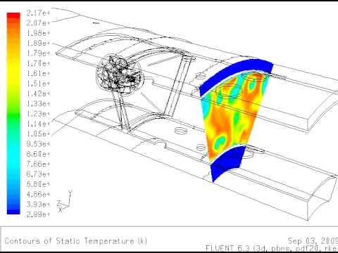 Gas turbine combustor simulation dating 8