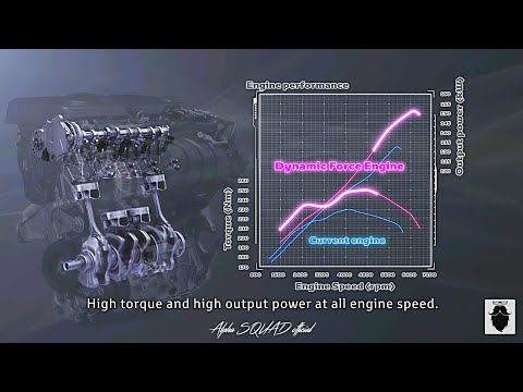 2018 TOYOTA CAMRY New ENGINE and 8 & 10 Speed Transmission Launching This Year Dynamic Force Engine
