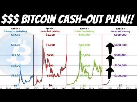 Bull Market Million Dollar Bitcoin Cash-Out Plan | When Is the Best Time to Sell Your Crypto