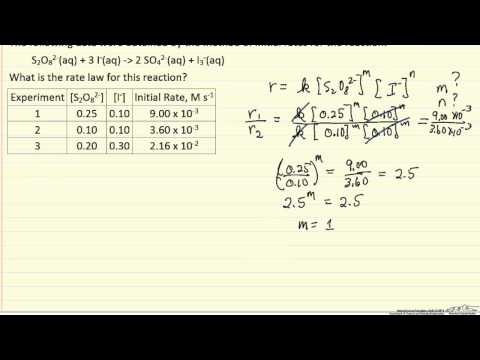 Reaction Rate Law (Example)