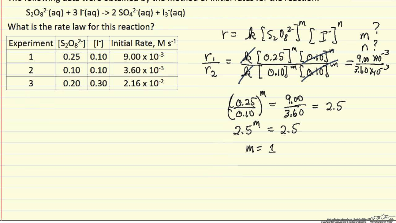reaction rate and rate law Watch the video solution for the question: consider this reaction and its rate law 3a.