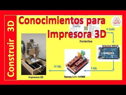 Pasos para construir una impresora 3d casera programas y for Construir impresora 3d