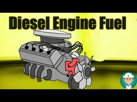 Diesel Engine Fuel Systems