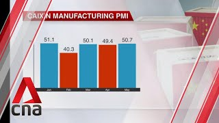 China's factory output returns to growth in May: Caixin data