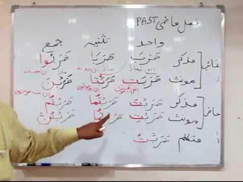 Arabic Grammar Lecture 03 (Urdu)
