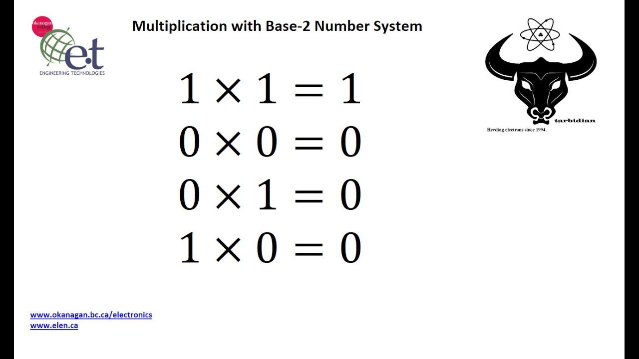 Base 2 Multiplication - YouTube