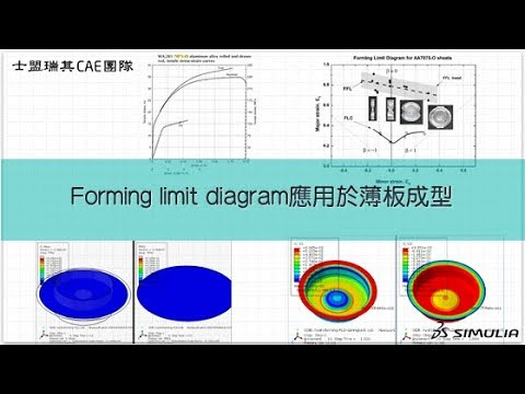 【教學】 Forming limit diagram應用於薄板成型