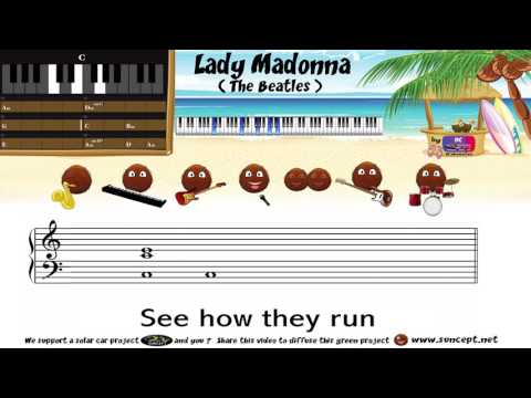 How to play : Lady Madonna (The Beatles) - Tutorial / Karaoke / Chords / Score / Cover