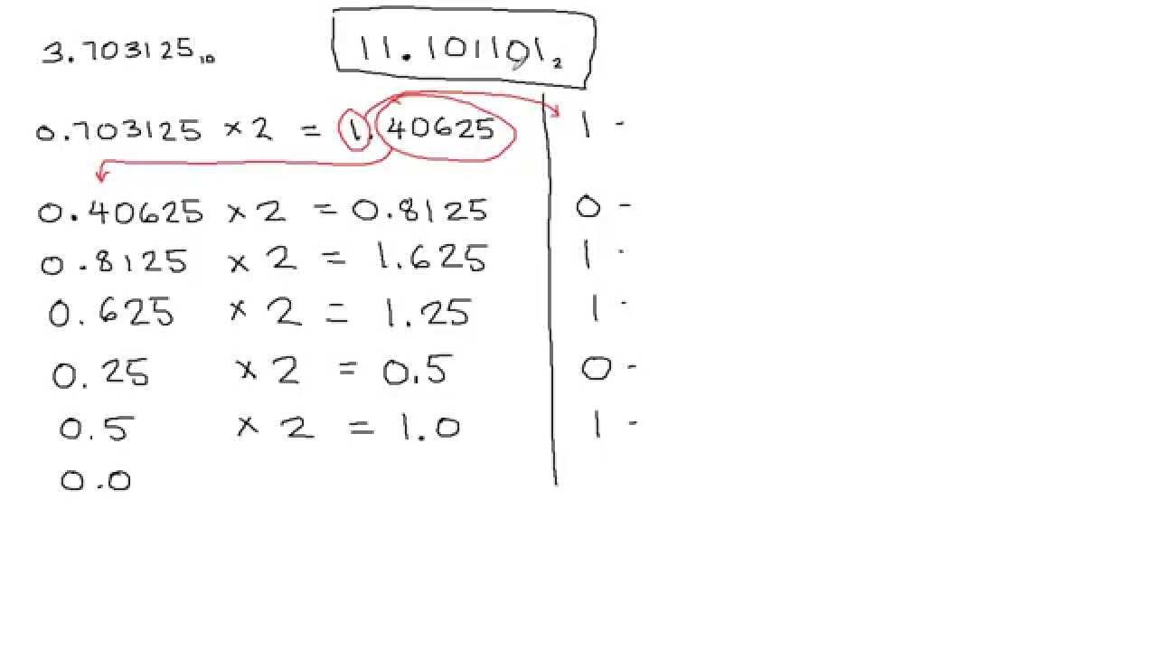 worksheet Decimal To Fraction decimal fraction to binary conversion youtube
