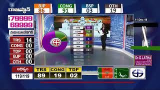 కేసీఆర్ కే కిరీటం | TS Elections Results 2018 Live Updates | 10TV10TV