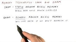 Memory Technology  SRAM and DRAM - Georgia Tech - HPCA: Part 4