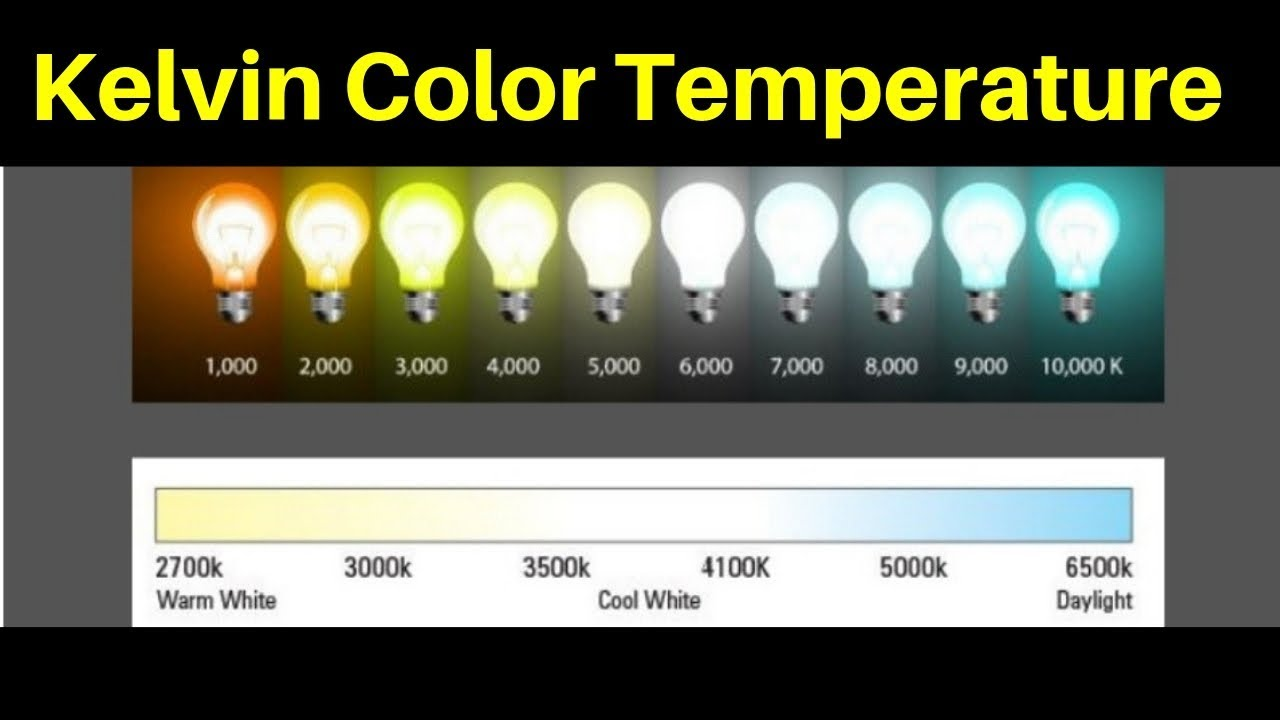 Kelvin Color Temperature Scale Explained Youtube