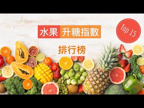水果升糖指數大檢閱 </p> <p><a href=