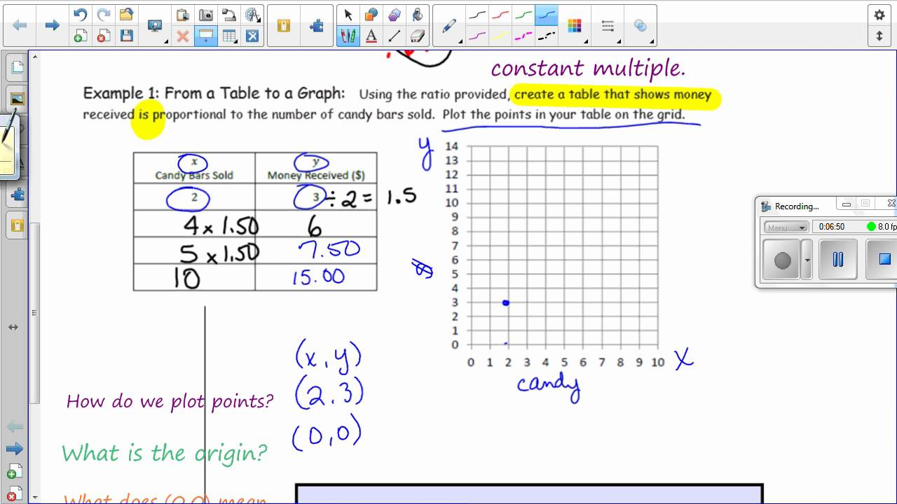 Grade 7 Module 1 Lesson 5 on Identifying Relationships in Graphs