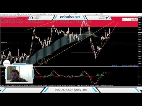 Regulacion europea en forex trading