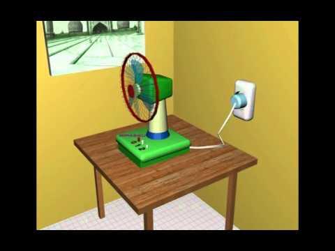 Animasi Kipas Angin 3 Dimensi - YouTube