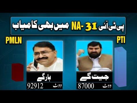 PTI NA-31 Main Bhi Kamyab - Election 2018