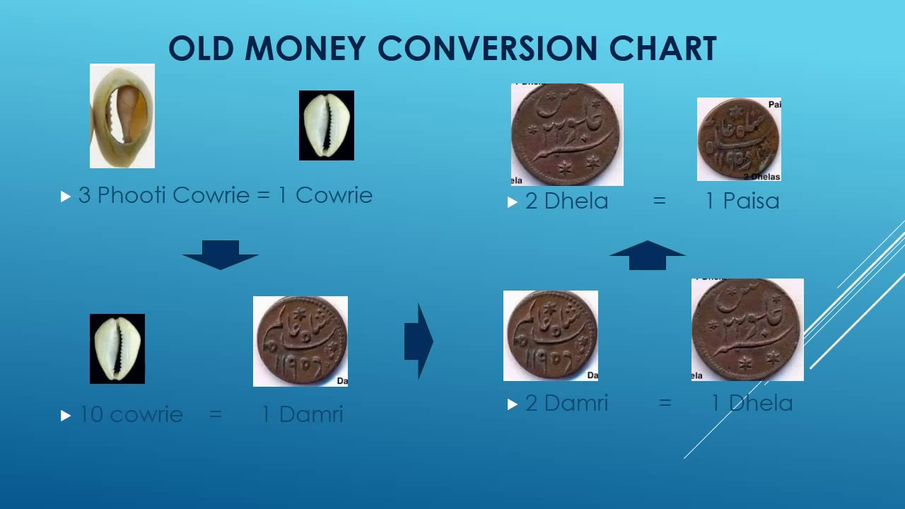 Old Money Conversion Chart Youtube