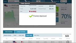Best Automated Binary Options Trading Software | Binary Options Trading Software Review 2014