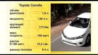 Наши тесты - Toyota Corolla