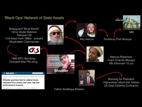 Orlando: False Flag Signs, FBI Informant & Govt links - UK Column June 14, 2016