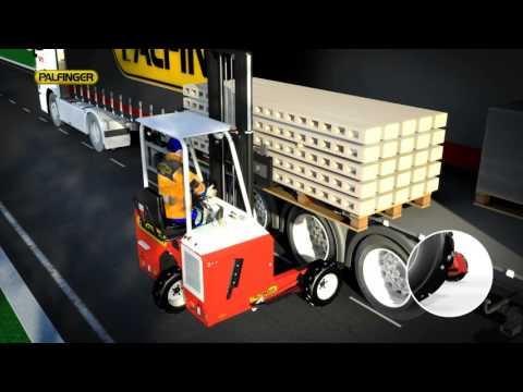 Palfinger Truck Mounted Forklift - Self unloading