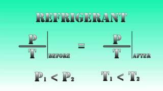 How do refrigerators/heat pumps work?