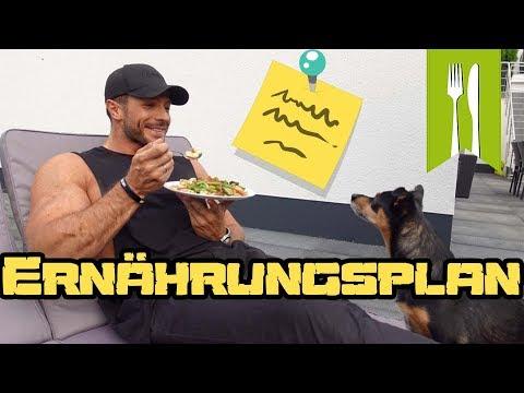 Der Beste Ernährungsplan Für Den Muskelaufbau + Black Week