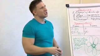 Выход из тела за 3 дня (день 2, часть 2) - семинар М.Радуги