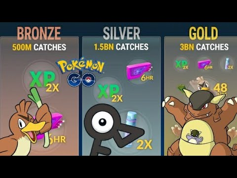 All You Need To Know About The Pokemon GO Travel & Global Catch Challenge