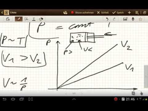 Das Gesetz von Amonton Charles (kinetische Gastheorie) - YouTube