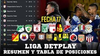 RESUMEN, TABLA DE POSICIONES Y PRÓXIMOS PARTIDOS ▶▶ Fecha 17 ⚽ Liga Betplay Dimayor 2020 🏆