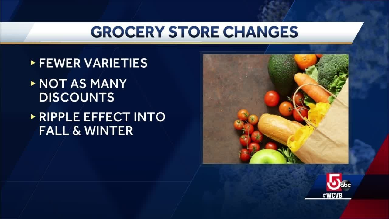 Meat shortages may be coming at grocery stores soon. Here's why ...