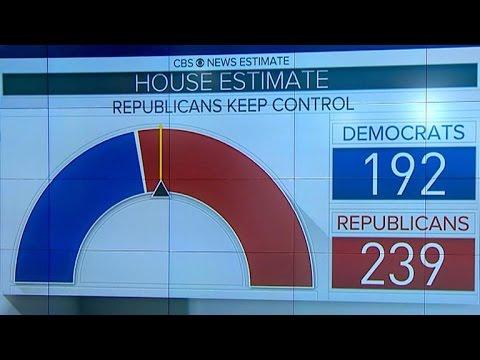 Republicans maintain House and Senate majorities