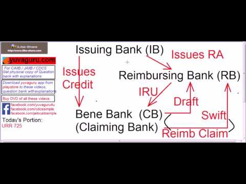 CDCS Video Lectures URR 725 Article 5 Responsibility of Issuing Bank by Vishal Mantri +919960560404