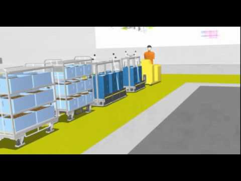 LKE Intralogistics - Tugger train system