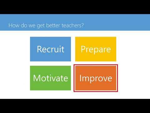 The Global Landscape of In-Service Teacher Professional Development Programs
