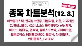 [12.8. 종목 차트분석] 에코플라스틱, 한국정보인증…