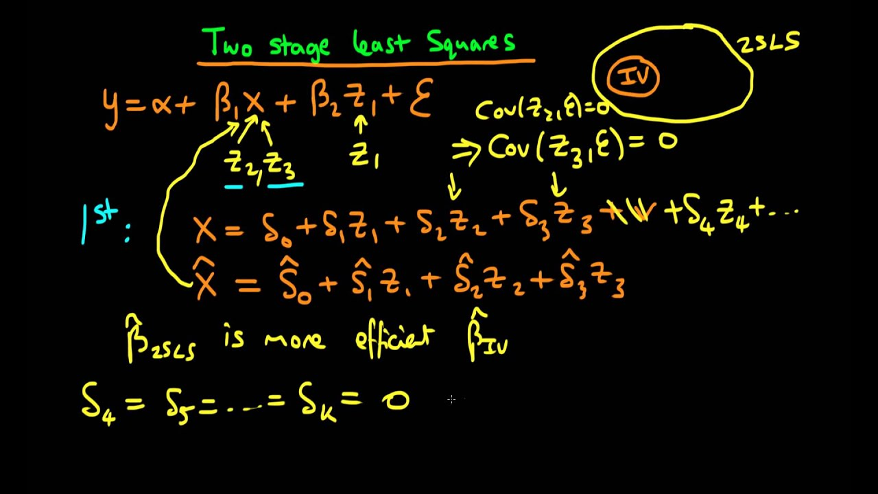 Le Ast two stage least squares an introduction