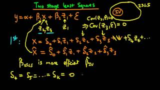 two stage least squares an introduction