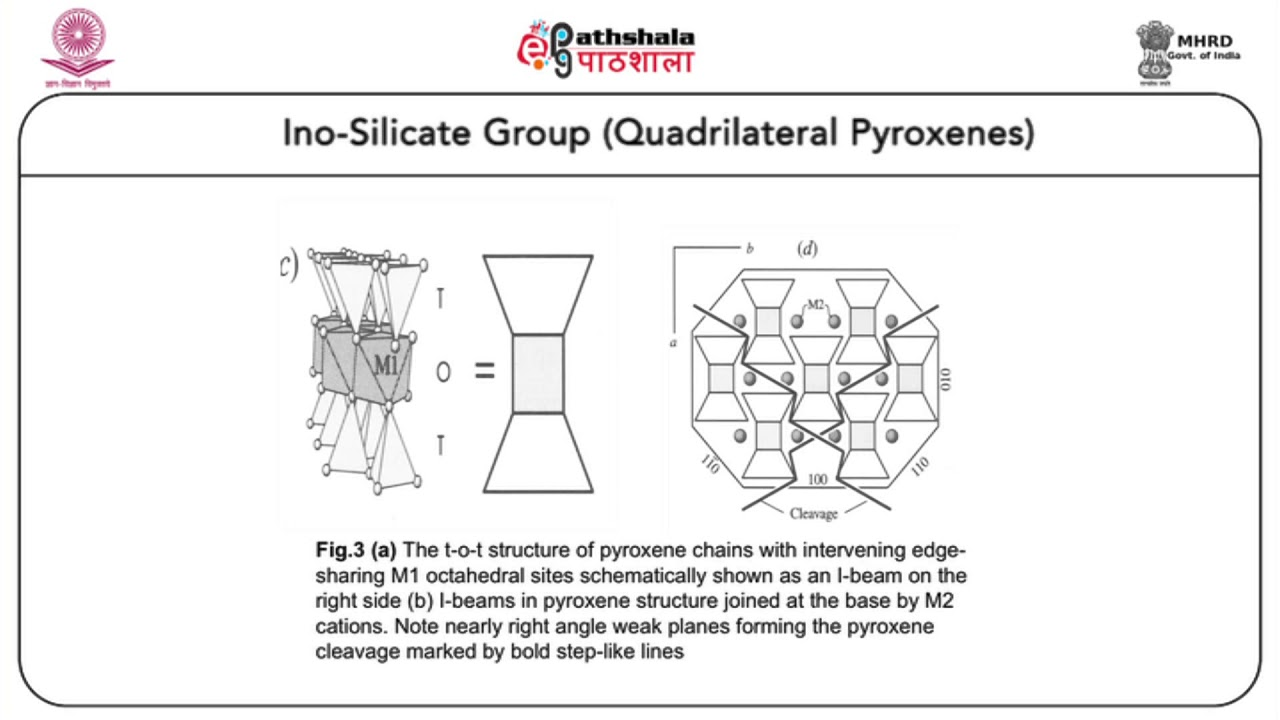 Ino silictaes group quadrilateral pyroxene youtube ino silictaes group quadrilateral pyroxene ccuart Images