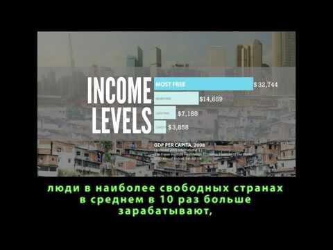 Экономическая Свобода и Качество Жизни