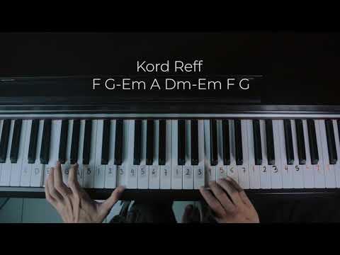 Risalah Hati - Dewa Tutorial Piano by Adi