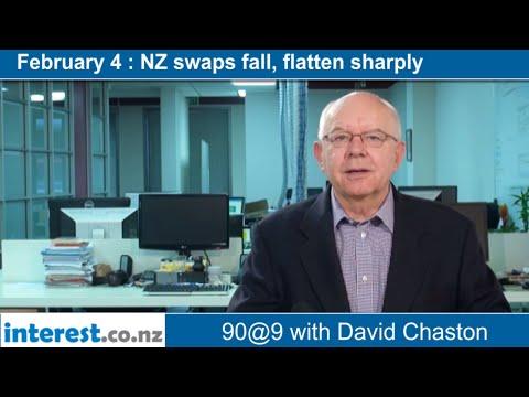 90 seconds @ 9am : NZ swaps fall, flatten sharply