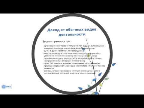 8.3 Источники формирования и пополнения финансовых ресурсов