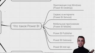 Урок 1.2 — Из чего состоит Power BI